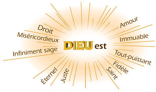 Association Proliturgia ... Intéressant à lire. Dieu_e10
