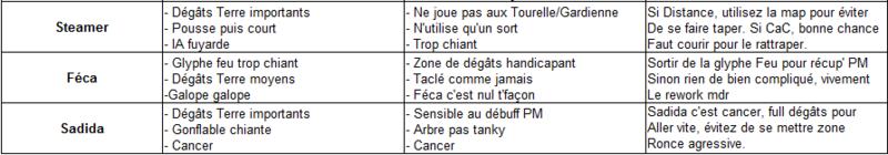[Tutoriel] Les Dopeuls, c'est rigolo et ça rapporte gros ! Tablea11