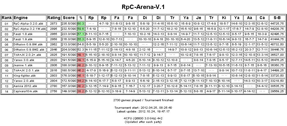 RpC-Arena-V.1 - Big tournament books for shell Arena V_bmp10