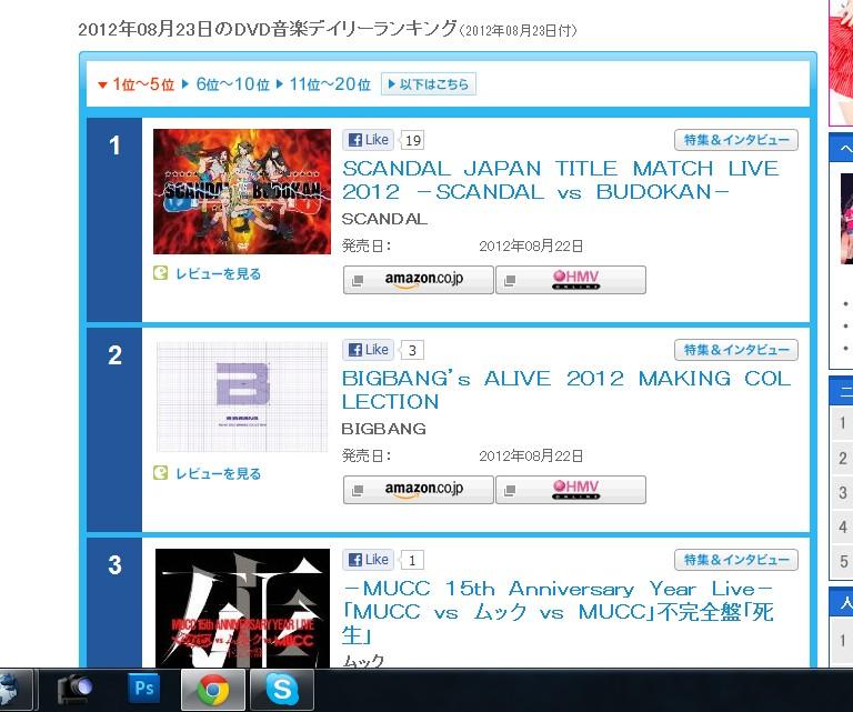 3rd Live DVD - 「SCANDAL vs BUDOKAN」  - Page 4 Oricon10