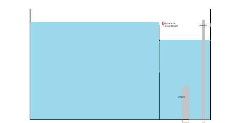 projet 720 litres  - Page 20 Aqua10