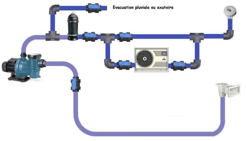 Evacuation entre la pompe et le filtre à cartouche Circui13