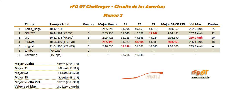 [CARRERA]4ª Carrera - Circuito de las Americas Manga011