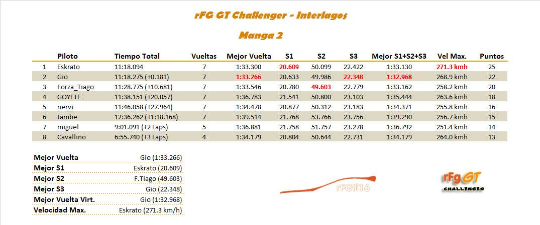 [RESULTADOS]5ª Carrera - rFG GT Challenger Mnaga_11