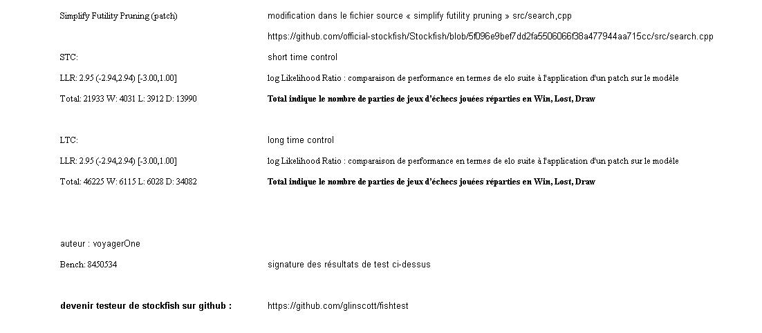 Pour un peu mieux comprendre les pages des développeurs de Stockfish Explic15