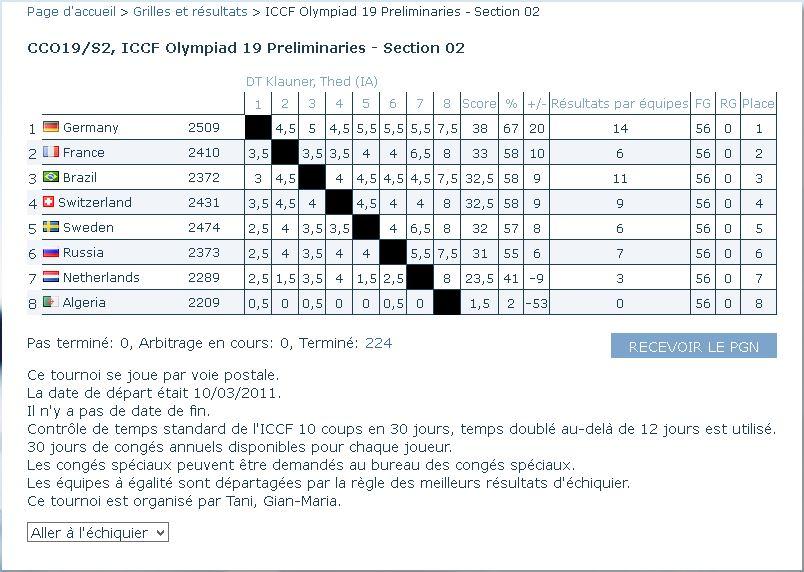 Preliminaires Oly 19 Victoi10