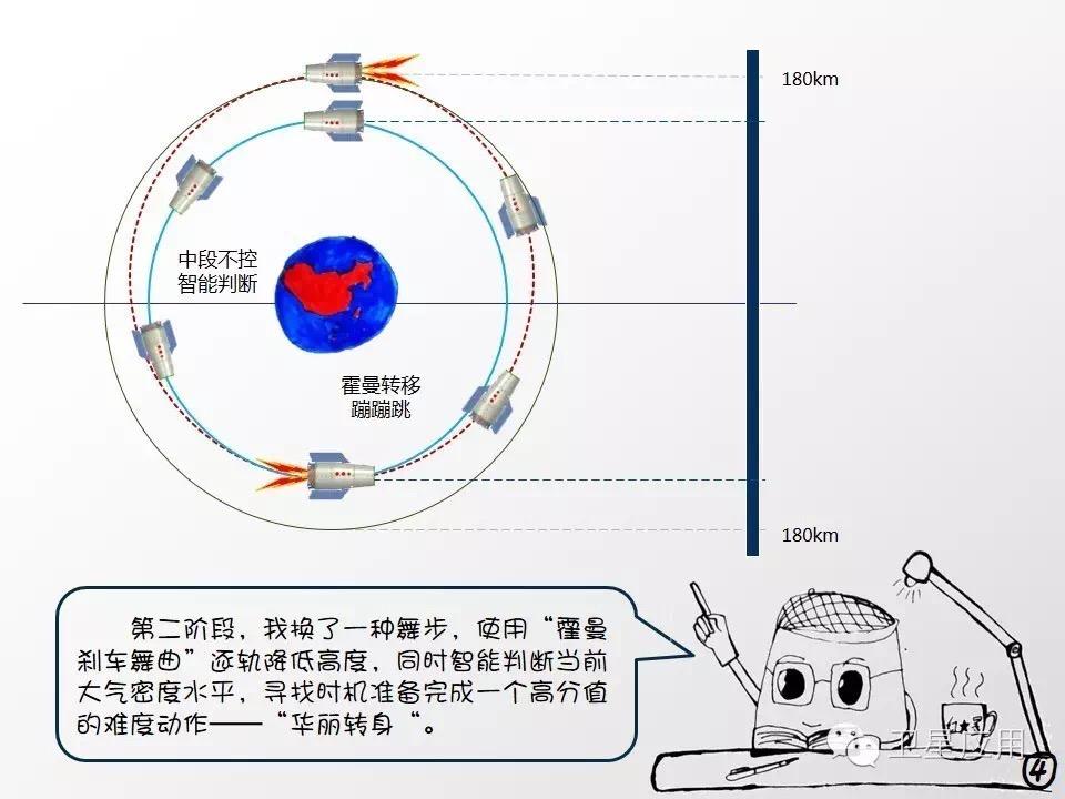 CZ-2D (QSS, LX-1, ³Cat-2) - 15.08.2016 - Page 3 Img_3510