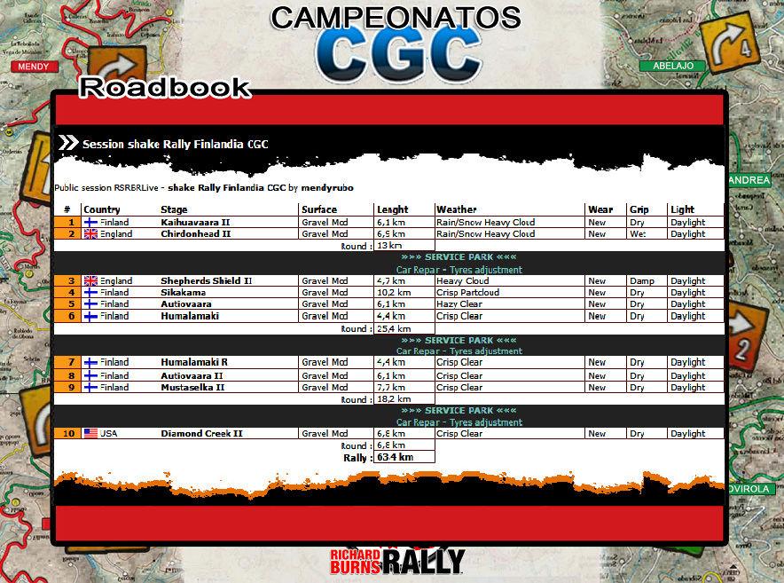 Roadbook Rally Finlandlia  R1 11110