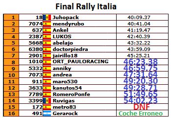 Crónica Rally Italia Sardegna R1 Final_10