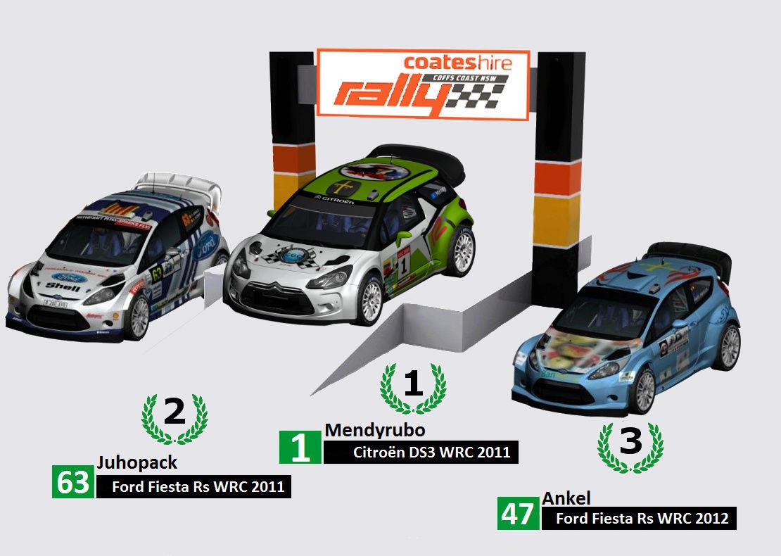Crónica Rally Australia R1 Podium12