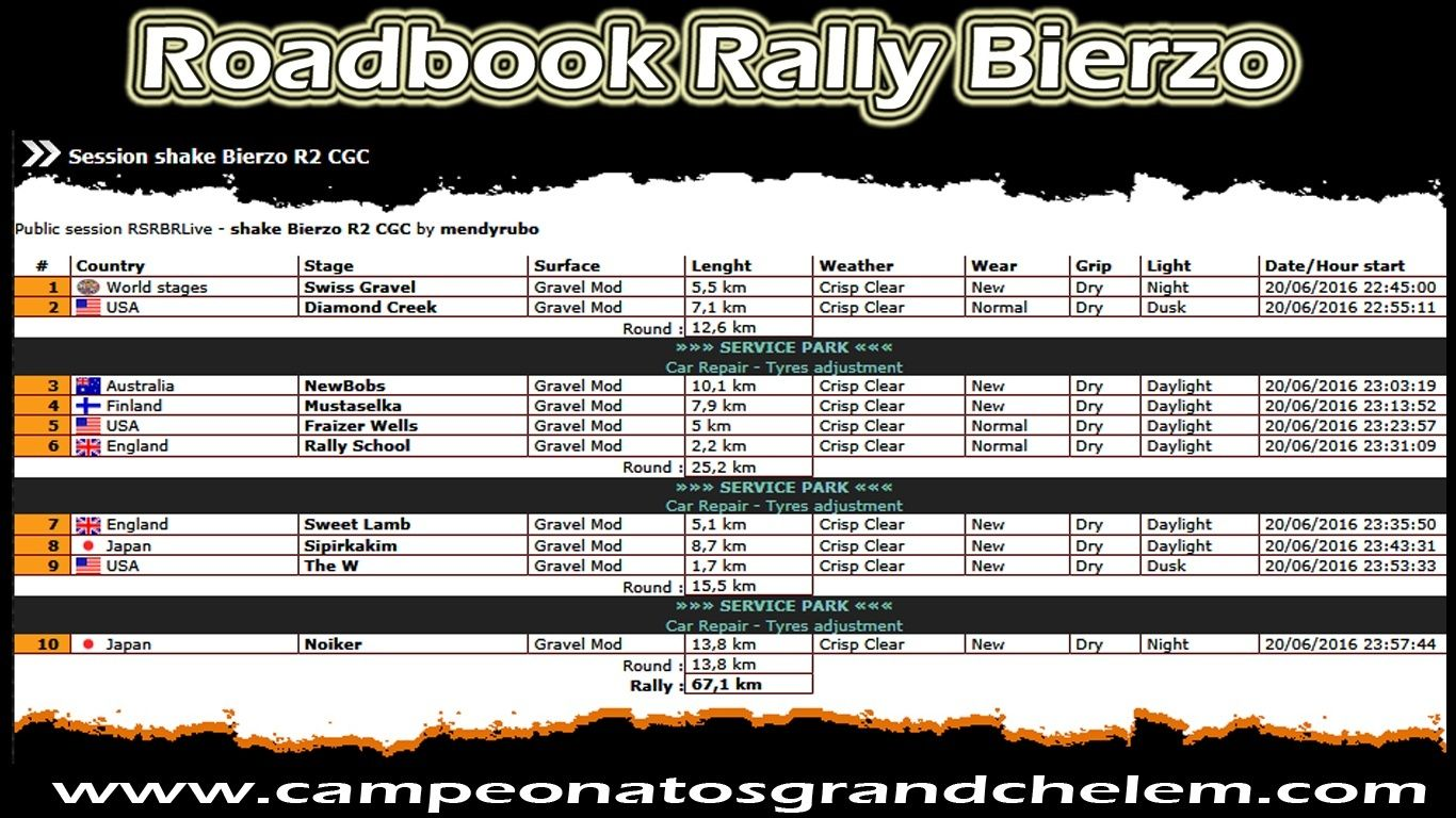 Roadbook rally del Bierzo R2 Roadbo10