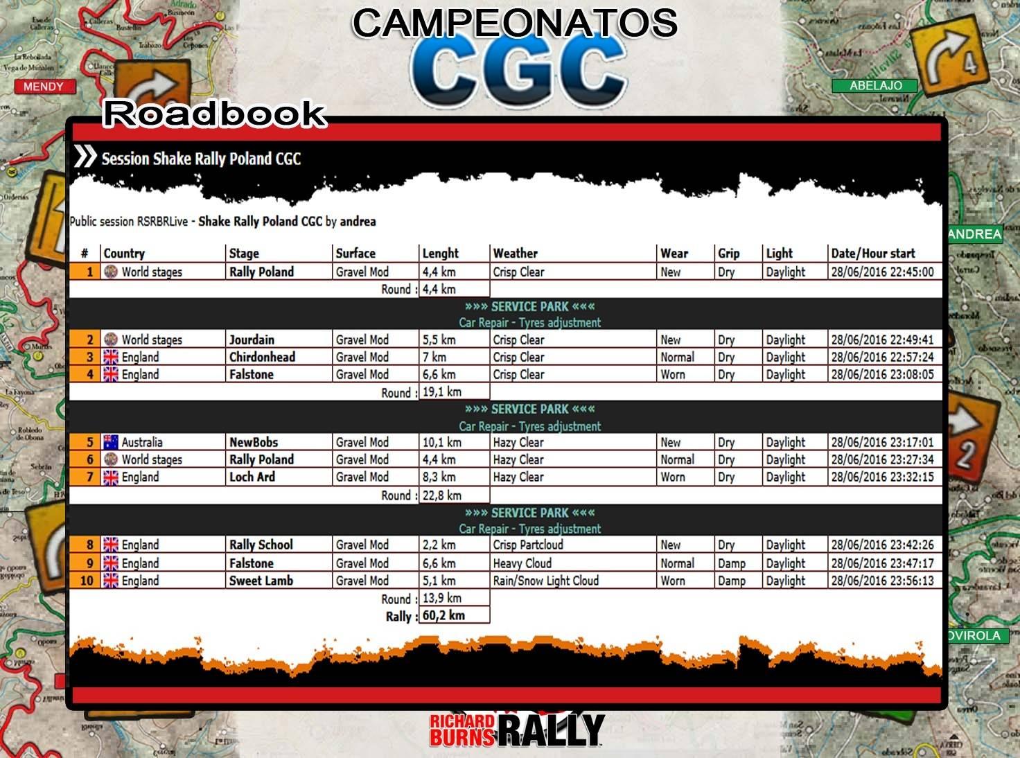 Confirmación para el Shakedown Rally Polonia  R1 2016 Roadbo12