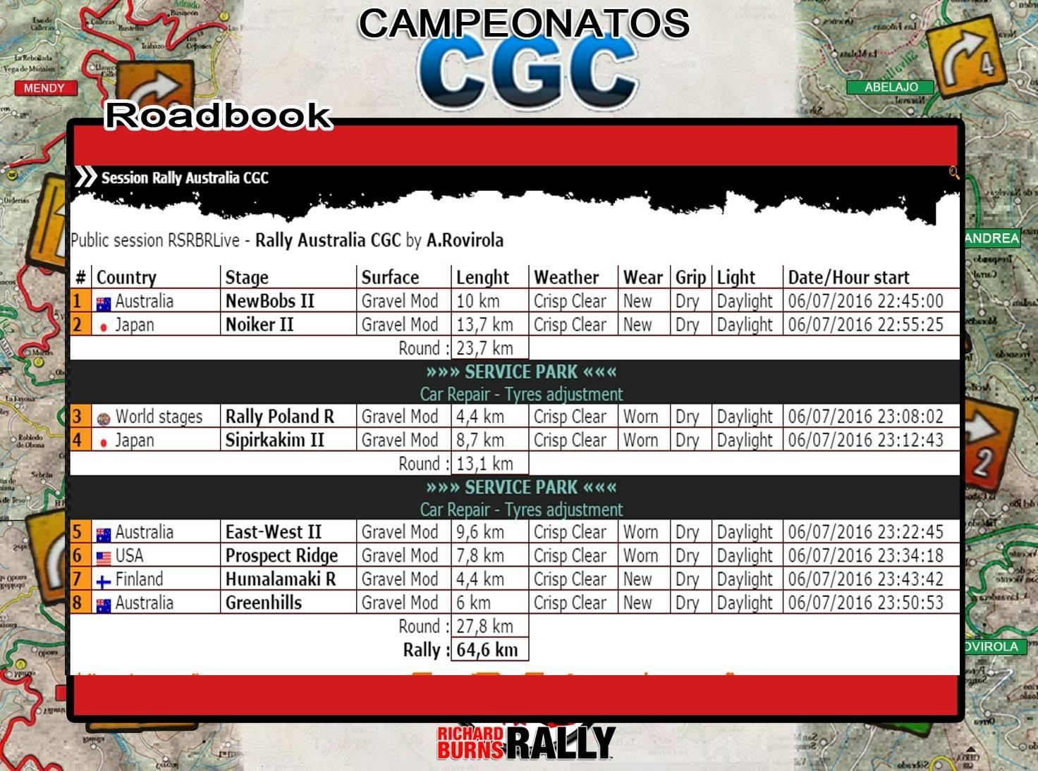 Confirmación para el Shakedown Rally Australia  R1 2016 Roadbo13