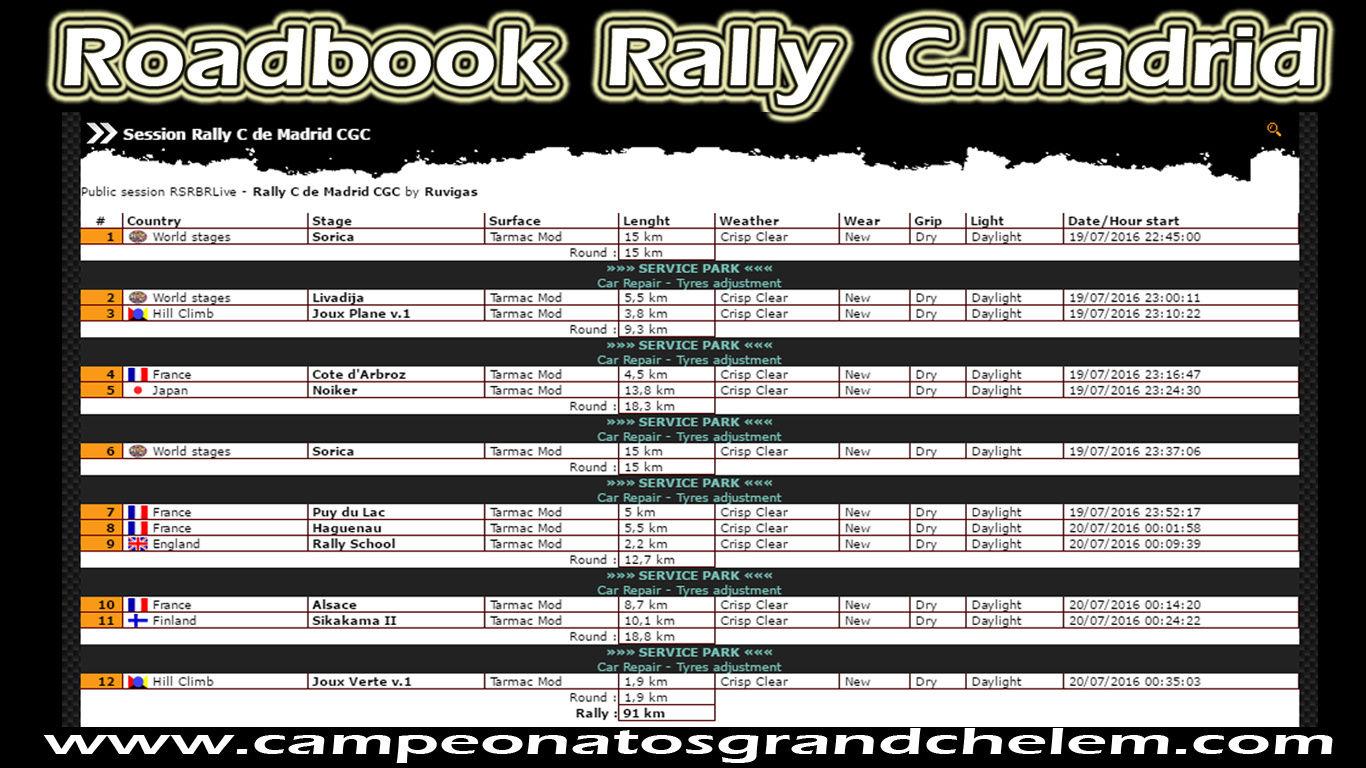 Roadbook rally Comunidad de Madrid  R2 Roadbo14