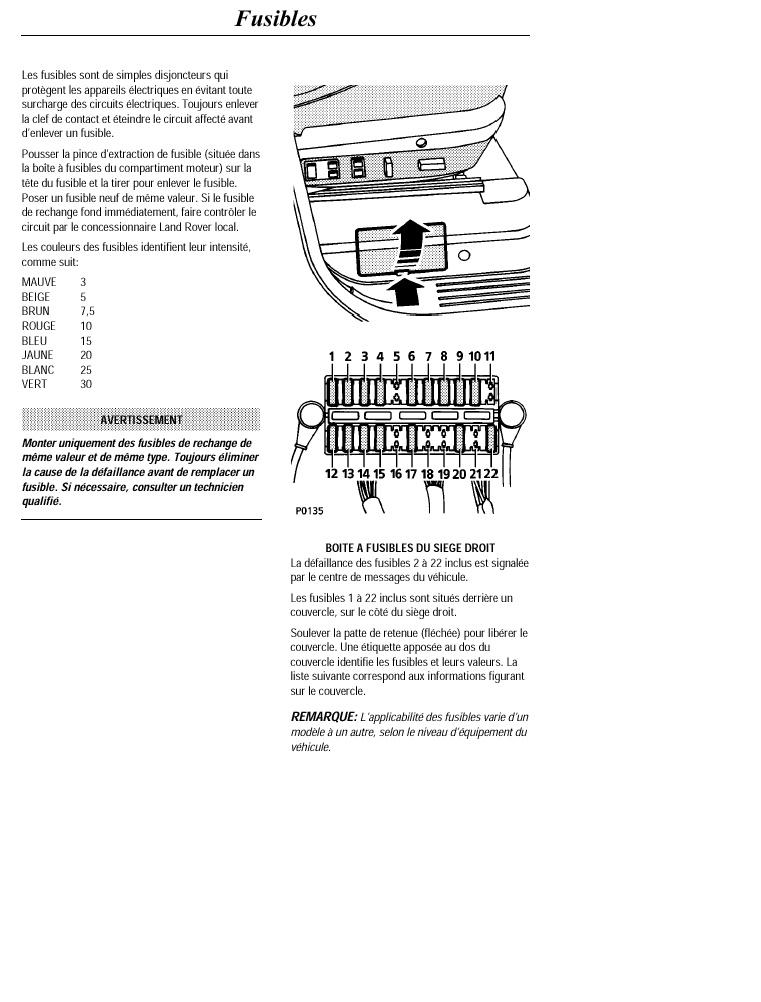 probleme electrique p38 Fusibl10