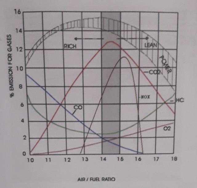 le DR-Z 400 S de willix - Page 2 0113