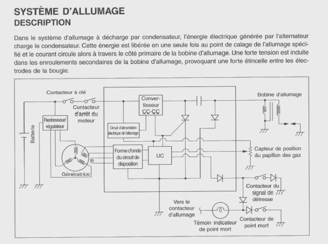 le DR-Z 400 S de willix - Page 2 0115