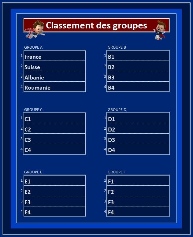 Classement des groupes Classe17