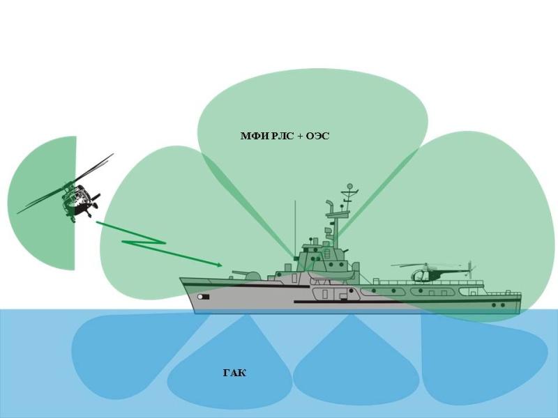 Project 11356: Admiral Grigorovich - Page 14 Oai_610