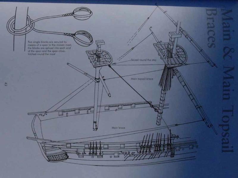 """""""La Licorne"""" sur base du kit Hachette - Page 2 Seafor10"""