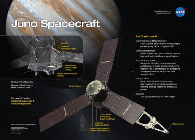 Mission Juno - Soirée spéciale Jupiter à la Cité de l'espace de Toulouse le 4 juillet 2016 56792210