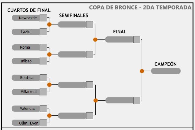 Cuadro Copa de Bronce [2da Temporada] Copa_b10