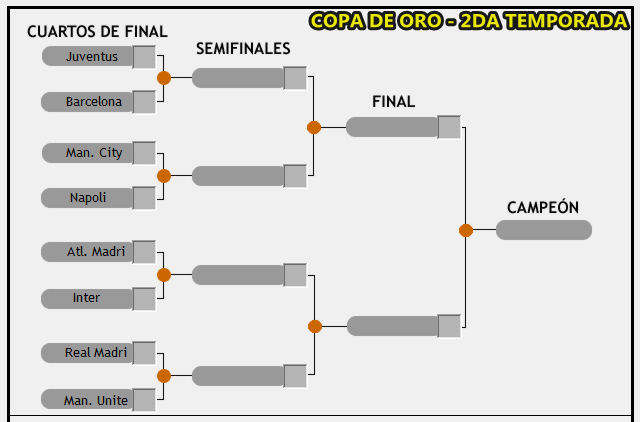 Cuadro Copa de Oro [2da Temporada] Cuarto10