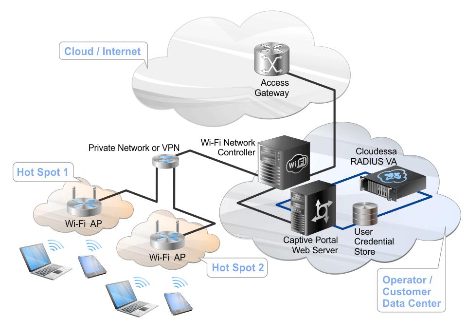 9 ứng dụng miễn phí giải quyết vấn đề Wi-Fi Soluti10