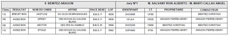 Les bbg en brevets saison 2015/2016 Lapin810