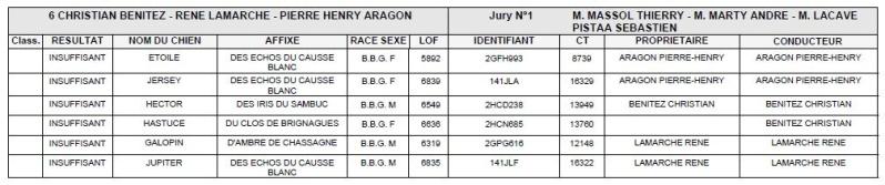 Les bbg en brevets saison 2015/2016 Lievre11