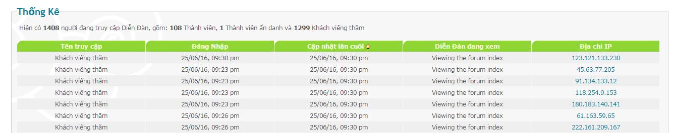Help! my forum DDoS attack 222210