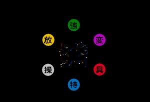 (Pedido Grafico)Imagenes para campo de perfil Nen_ty11