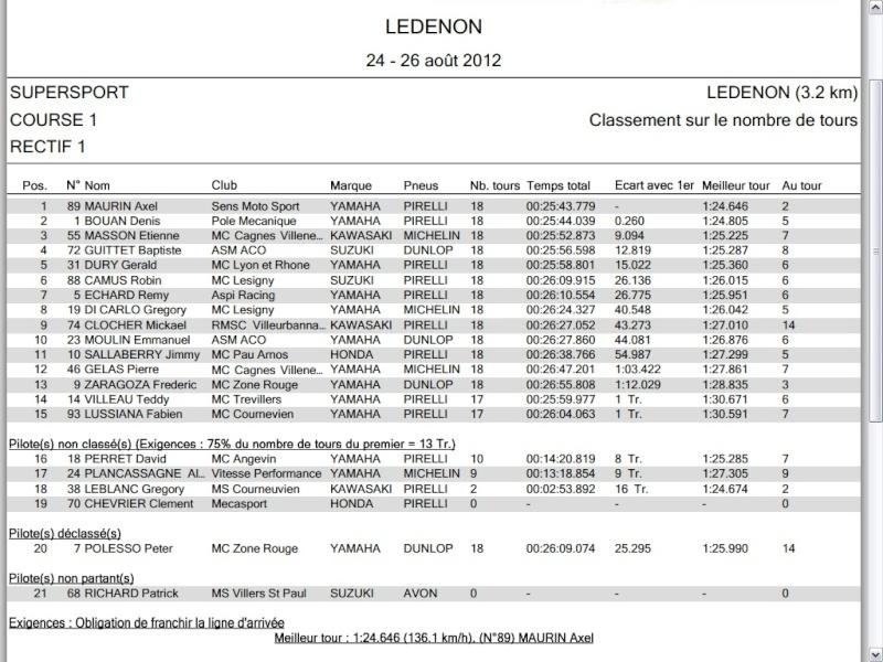 [FSBK] Ledenon, 24, 25, 26 août 2012 - Page 3 Course10