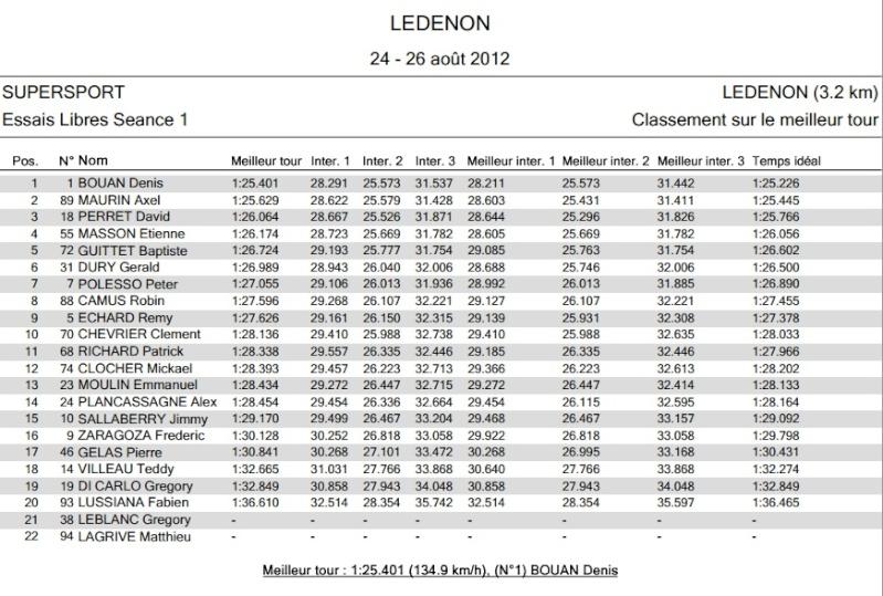 [FSBK] Ledenon, 24, 25, 26 août 2012 - Page 2 Essais11