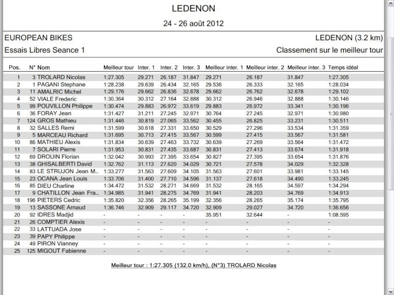 [FSBK] Ledenon, 24, 25, 26 août 2012 - Page 2 Essais15