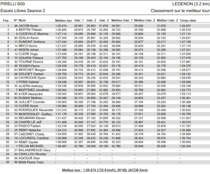 [FSBK] Ledenon, 24, 25, 26 août 2012 - Page 2 Essais16