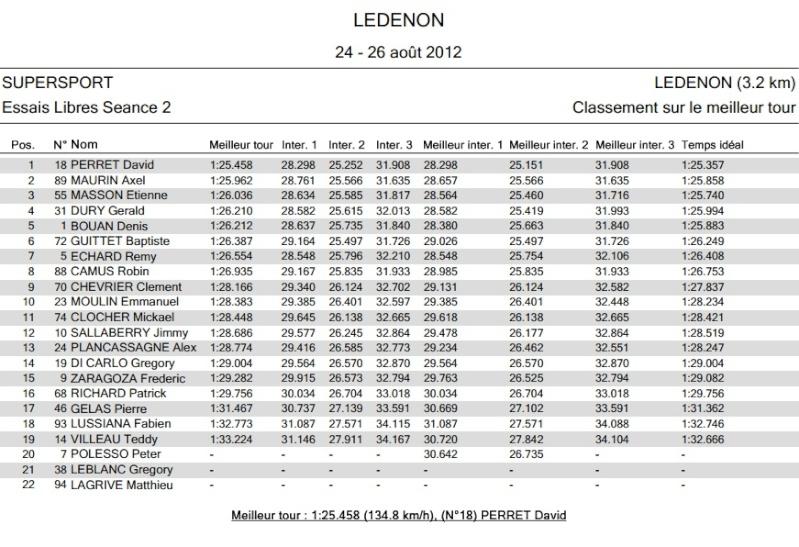 [FSBK] Ledenon, 24, 25, 26 août 2012 - Page 2 Essais17