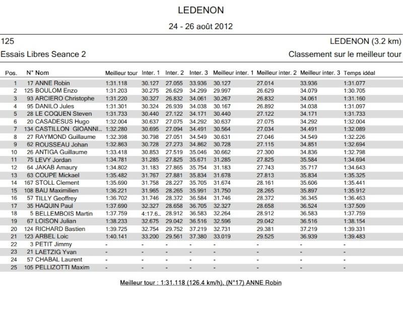 [FSBK] Ledenon, 24, 25, 26 août 2012 - Page 2 Essais19