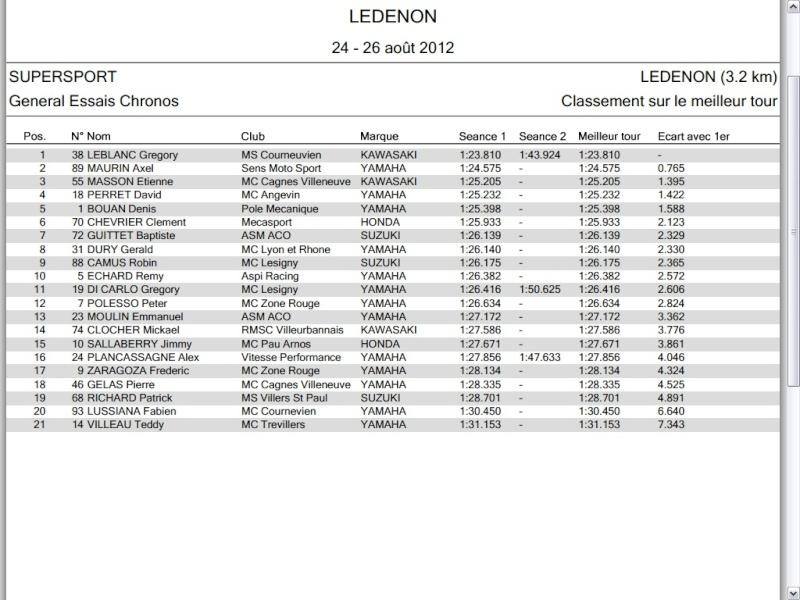 [FSBK] Ledenon, 24, 25, 26 août 2012 - Page 3 Genera12