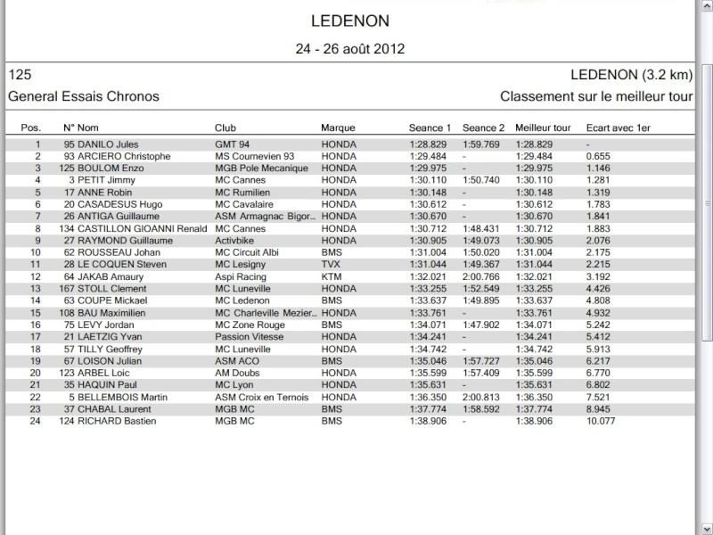 [FSBK] Ledenon, 24, 25, 26 août 2012 - Page 3 Genera13