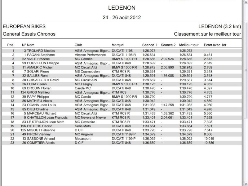 [FSBK] Ledenon, 24, 25, 26 août 2012 - Page 3 Genera14