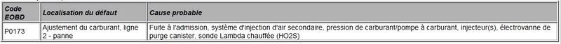 Cherche BANC 2/rangée B sur 3.5 V5 V4Y, Espace velsatis Espace12