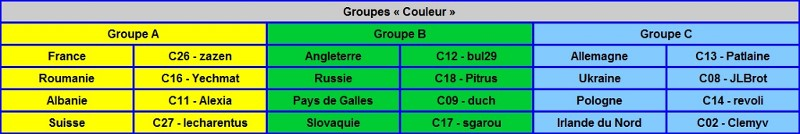 Les résultats de la Coupe Forum Photo 2016 Groupe10