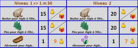 Habitat Aigle à Tête Blanche => Imprimé Aigle à Tête Blanche Sans_133