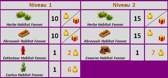Habitat Fennec => Imprimé Fennec Sans_346