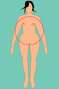 Les différents types de morphologie (femmes) Ronde210