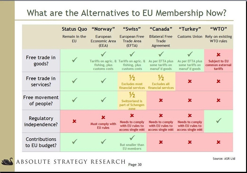 The UK and the European Union - in or out? (Part 1) - Page 23 Eu_alt10