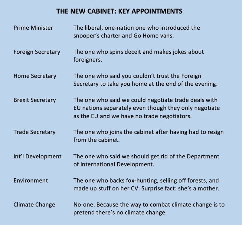 What next for the Tory Party? - Page 2 May_ca10