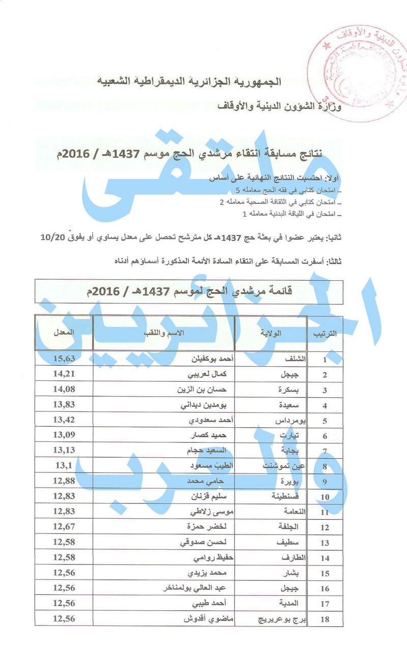 نتائج مسابقة إنتقاء مرشدي الحج موسم 1437هـ / 2016م 121