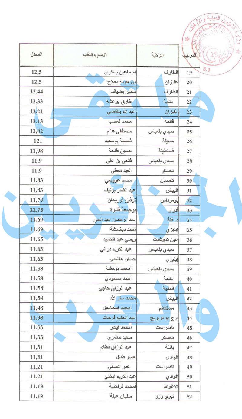نتائج مسابقة إنتقاء مرشدي الحج موسم 1437هـ / 2016م 217